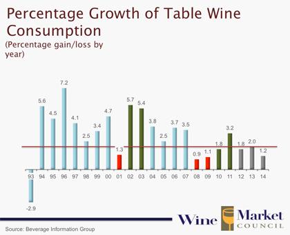wine_market_growth
